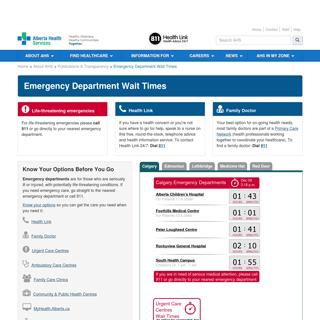 emergencyDepartmentWaitTimes